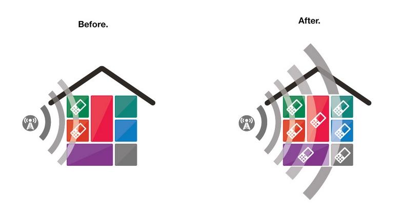 digital-mag-VoLTE (Voice over LTE) Market0